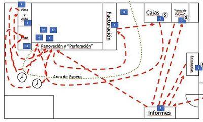 Con mapas, ciudadano denunció burocracia