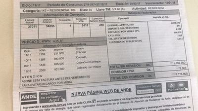 Exoneración de facturas de ANDE se extiende a julio y agosto