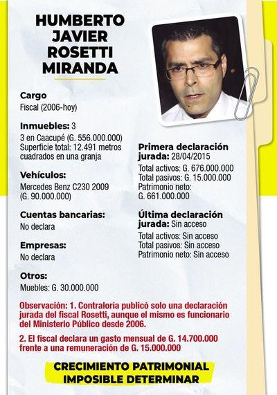 Nuevo fiscal adjunto de Alto Paraná ocultaría su desmedido patrimonio
