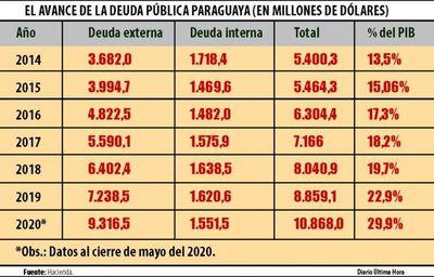 Benigno reconoce deuda disfrazada y anuncia topeo en 35% del PIB