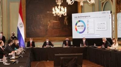 Por resistencia de legisladores a más endeudamiento, Ejecutivo negocia antes de presentar al Congreso plan de reactivación