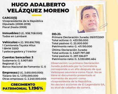 """DD.JJ.: Velázquez asegura que todos sus bienes """"están documentados"""" y que no es ganadero """"de élite"""""""