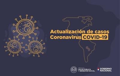 Covid-19: Salud reporta 46 casos positivos, 10 sin nexo y cifra total llega a 2.502