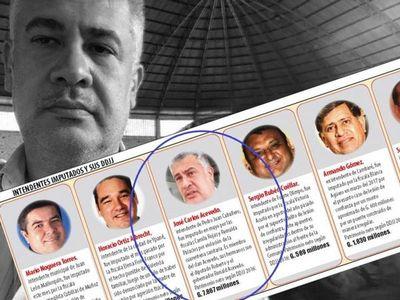 Declaraciones Juradas de intendentes imputados revelan millonarios patrimonios
