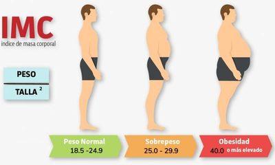 Instan a obesos a cuidarse