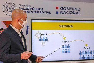 Cifras demuestran buen desempeño de Paraguay en la lucha contra el coronavirus