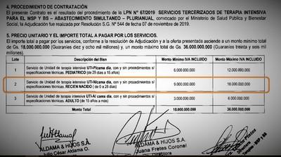 Recién nacido MURIÓ por falta de UTI, y el contrato de US$ 5 millones con el sanatorio San Sebastián